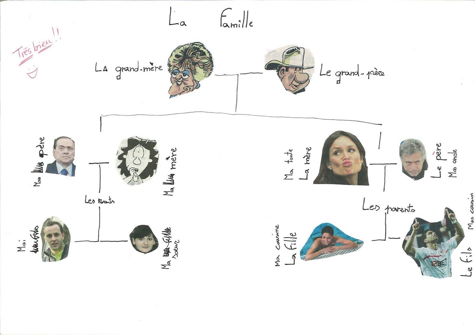 Alicedegalice Mon Arbre Genealogique 1a