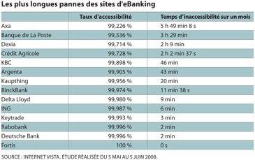 monitoring ebanking