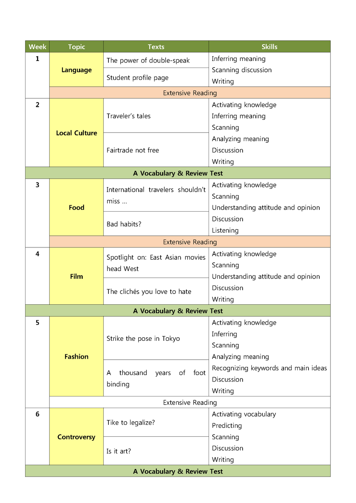 create a syllabus template - esl high school syllabus example approches to syllabus