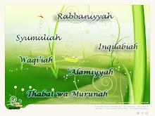ciri-ciri khusus Islam
