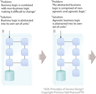 Applying Uml Patterns Ebooks ( 88 PDF Books )