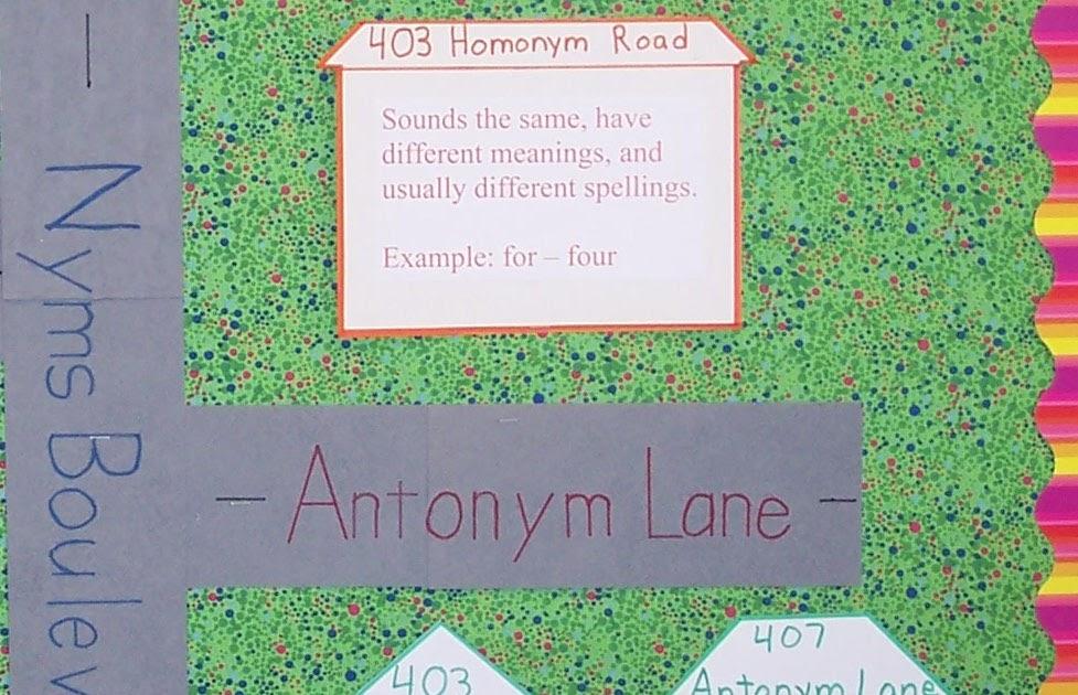 antonym bulletin synonym homphone technology board