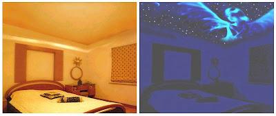 yatakodasi Hayalinizdeki Yatak Odası