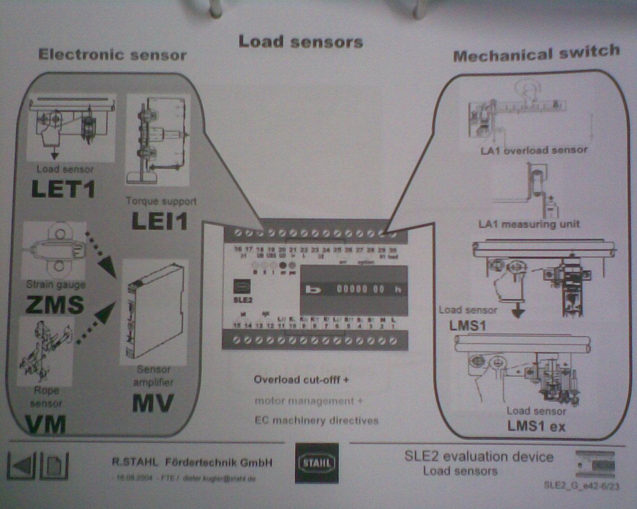 Internship's Life: Wow Microprocessor system in STAHL Crane