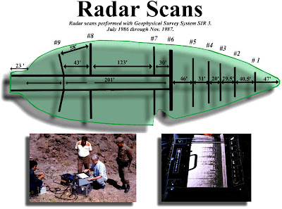 Radar scaner para barco