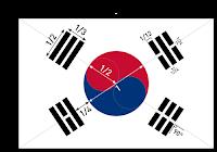 Distancias y proporciones de bandera de Corea del Sur