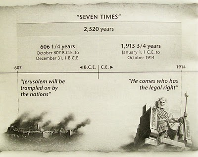 """Seven Times"" = 2,520 years"