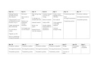 Timeline Example http://www.dissertation-help.co.uk/dissertation ...