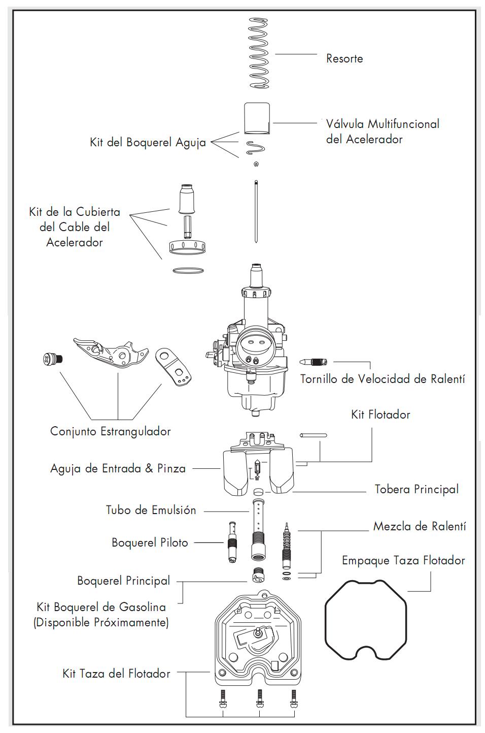 Carburador de Keeway Superlight