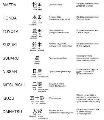 Что обозначают японские
