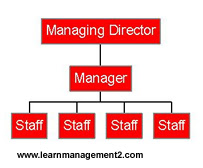 Guidelines, Methods and Resources for Organizational Change Agents