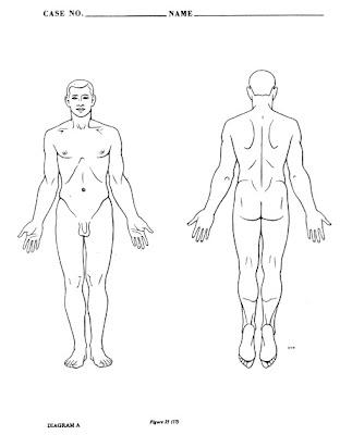 Propnomicon: Autopsy Diagrams