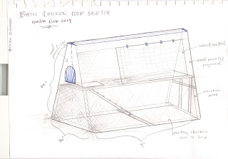 F.E.A.S.T.: Beautiful chicken coop sketch