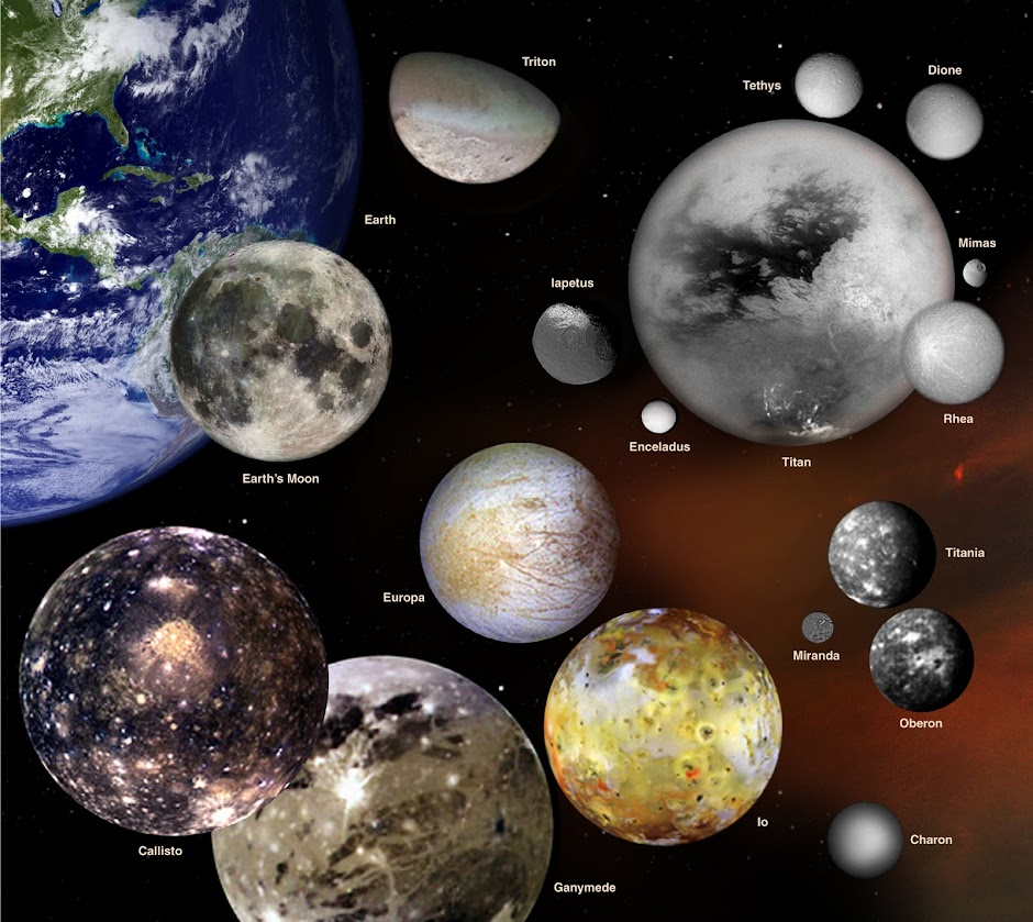 The Large Picture Blog The Solar Systemto Scale