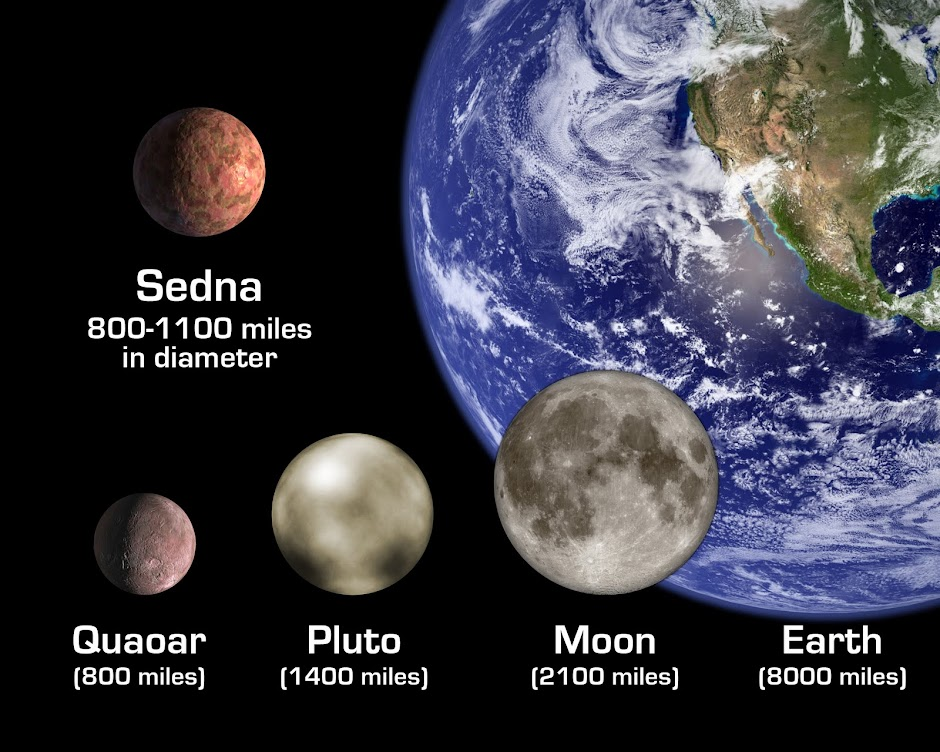 planets at moon distance - photo #30