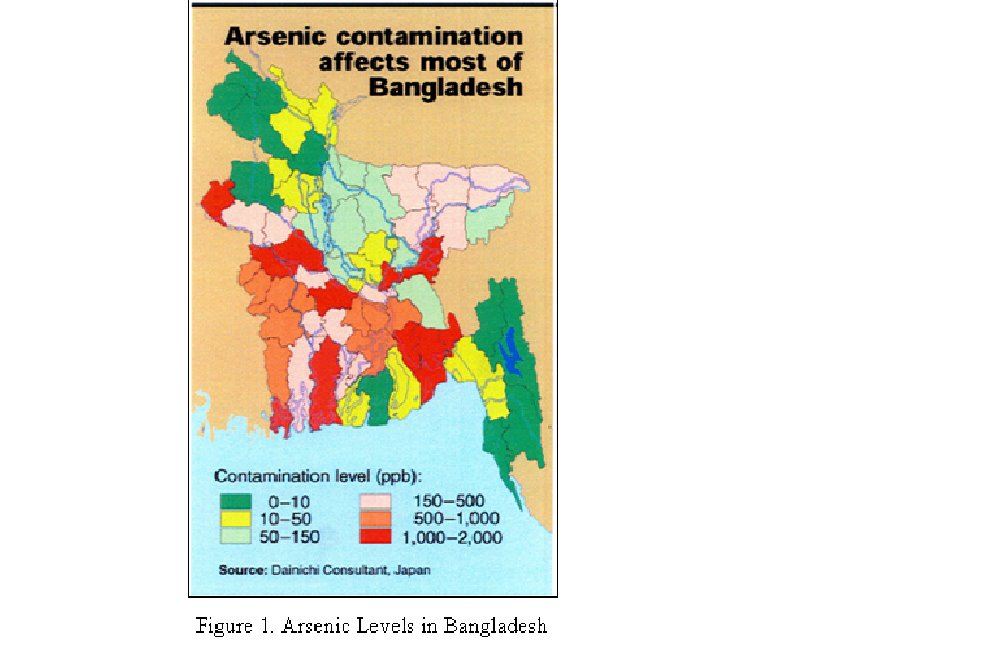 arsenic contamination in drinking water lack This is higher than the permissible limit of 10 parts per billion of arsenic in drinking water  these units combat arsenic contamination by  scrollin's.