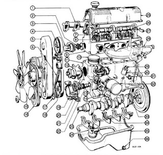 Car Diagram Ons, Car, Free Engine Image For User Manual