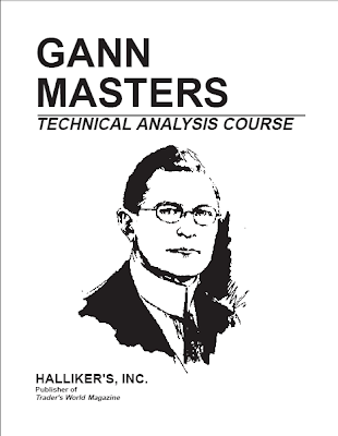 Trading Technique: HALLIKERS GANN MASTERS TECHNICAL