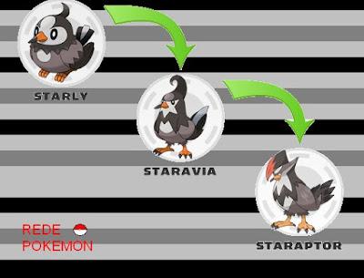 The Game Plan « Pokemon Diamond Gameplay Journal