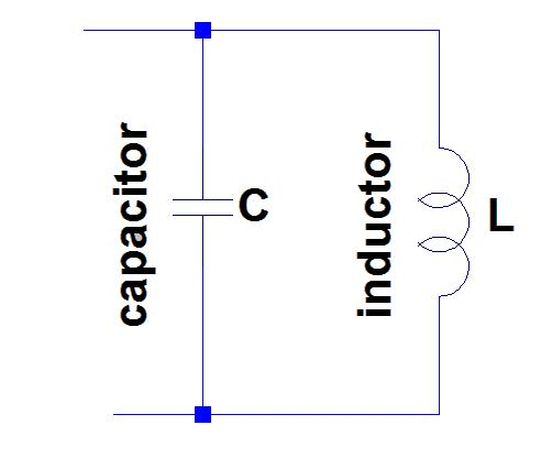 resonant frequency of lc circuit