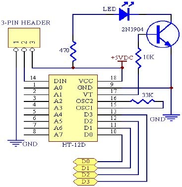 how to make a simple radio receiver
