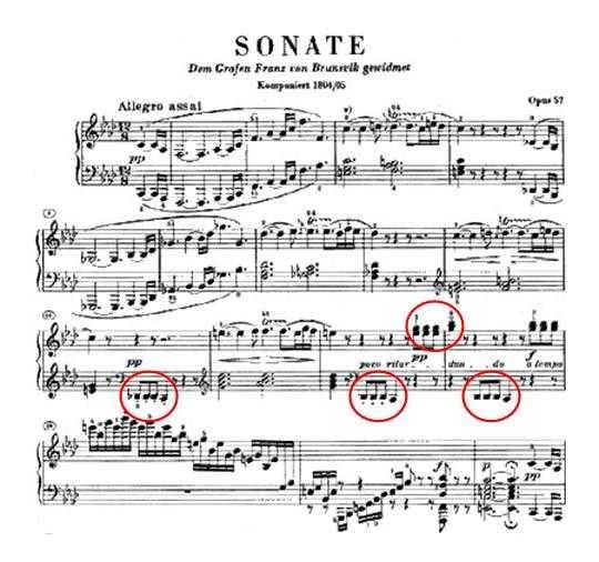 Apassionata Beethoven