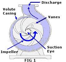 mechanical dae centrifugal pump. Black Bedroom Furniture Sets. Home Design Ideas