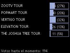 Encuesta: Cual es la gira de U2 que mas te ha gustado