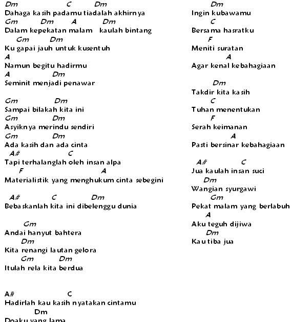 Lirik Dan Kord Lagu Rock Kapak Braderva Doceinfo