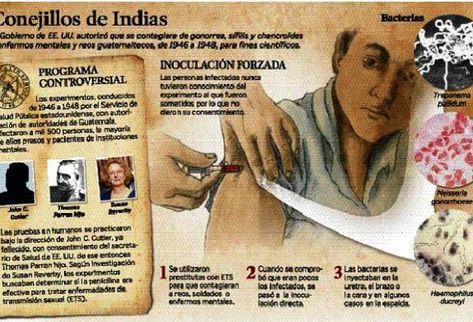Los experimentos practicados en forma ilegal afectaron a mil 500 personas; las contagiaron de s?filis, gonorrea y chancroide, para comprobar la eficacia de la penicilina