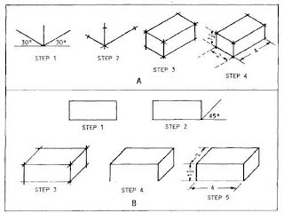 ADMT Class 1-06 (2010): Week 4: Sketching: Isometric and