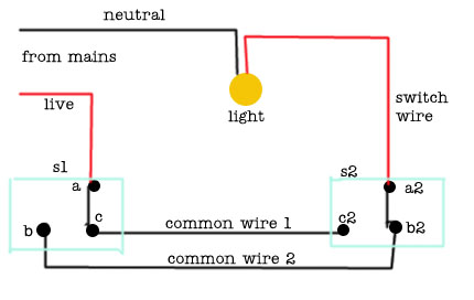 how to wire a three way dimmer switch diagram neuronetworks ^_^: two way switch how to wire a 2 way light switch diagram #3