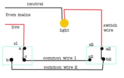with a 3 way switch wiring multiple lights wire 2 way switch diagram 2 lights neuronetworks ^_^: two way switch