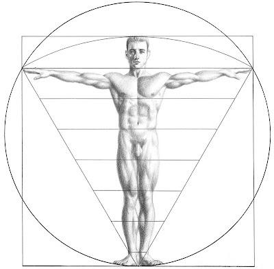 Clases de Arte - El Blog: ¿Cómo dibujar manos? —Anatomía y ...