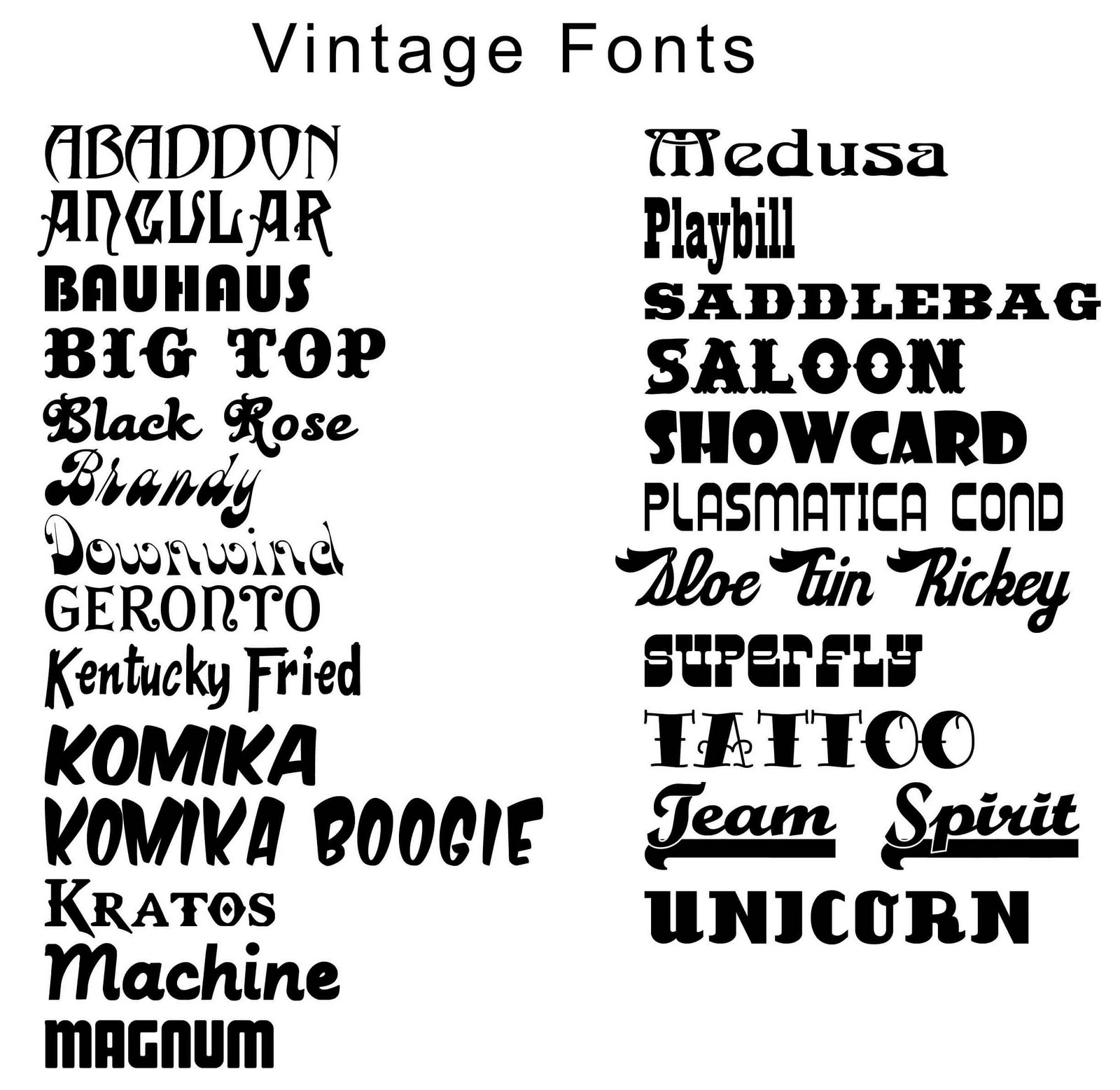 Rantin' Razor: A Million Fonts And Counting