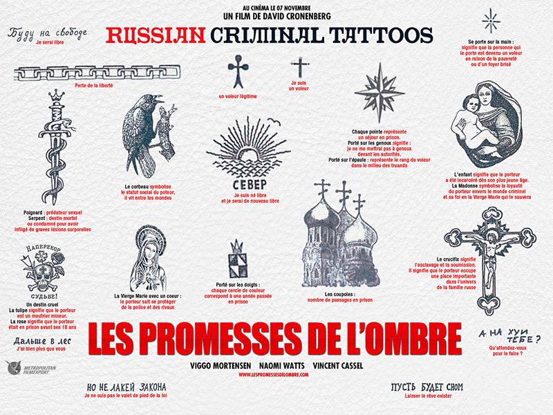 Tatouage Russe Mafia. la mafia particulièrement