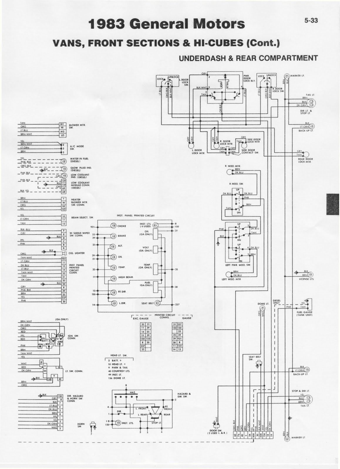 83 fleetwood wiring diagram