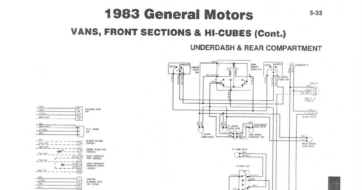 1983 Fleetwood Pace Arrow Owners Manuals: Wireing diagram 83 GM Van front section & HiCube