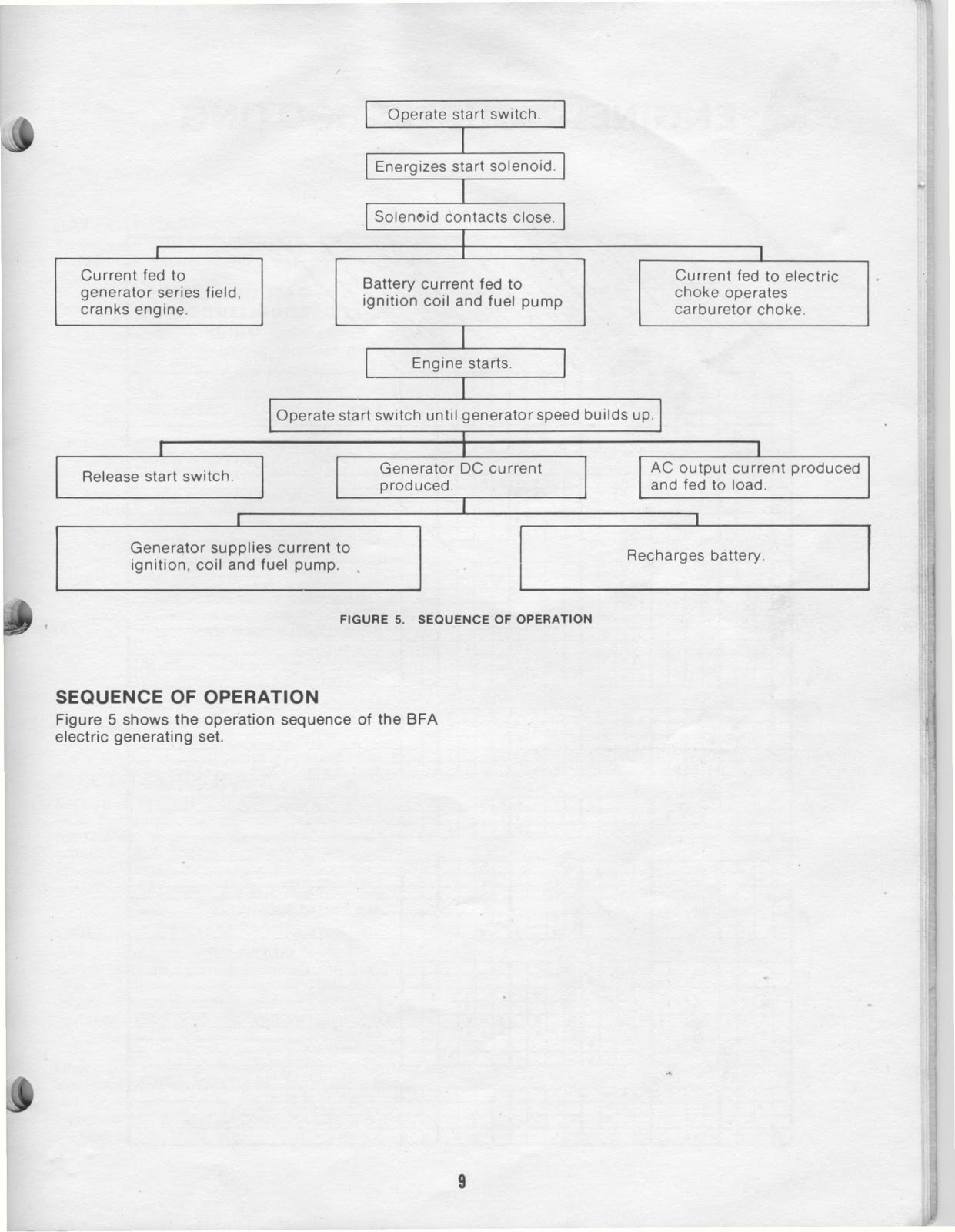 small resolution of wiring diagram onan generator wiring image 1983 fleetwood pace arrow owners manuals onan 4 0 kw