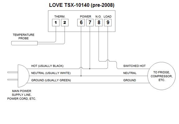 star delta starter control wiring diagram images wiring diagram typical hoa wiring diagram typical hoa wiring diagram