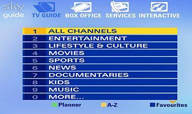 Sky Cinema Guide