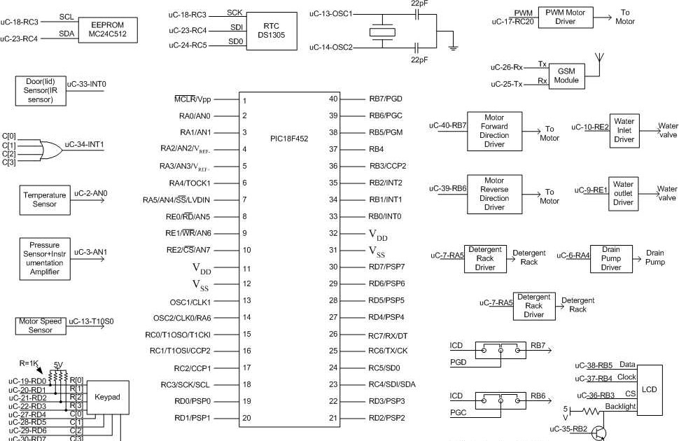 Wiring Diagram Of Ifb Washing Machine 4k Wiki Wallpapers 2018. Asic System On Chip Vlsi Design Embedded For Automatic Washing Machine Using Microchip Pic18f Series Motor Wiring Diagram. Wiring. Ifb Elena Washing Machine Wiring Diagram At Eloancard.info