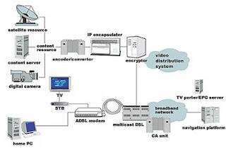 image001 - IPTV - tomorrow's television revolution