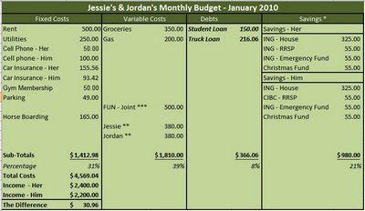 July 2009 ~ Jessie's Money & Our Growing Families Too