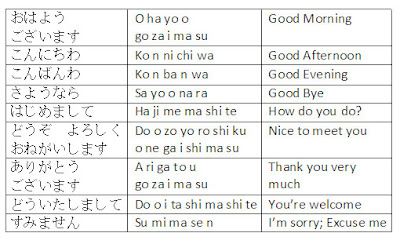 Japanese 2 greetings lessons tes teach m4hsunfo