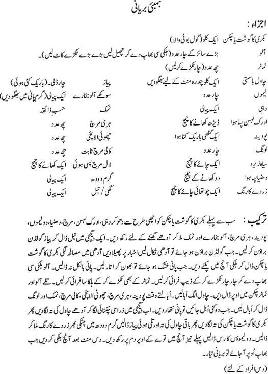 [bombay-biryani_recipe+in+urdu.jpg]