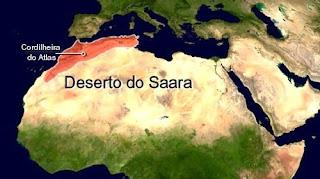 Clima do Sahara