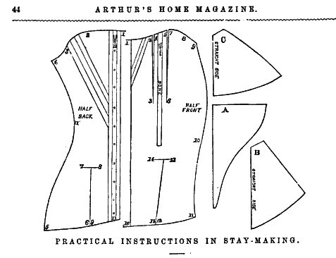 World Turn'd Upside Down Corset Pattern From The Lady's Home Amazing Corset Pattern