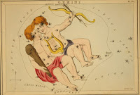Astrological Signs Gemini, Library of Congress, Prints & Photographs Division, [reproduction number, LC-USZC4-10066]