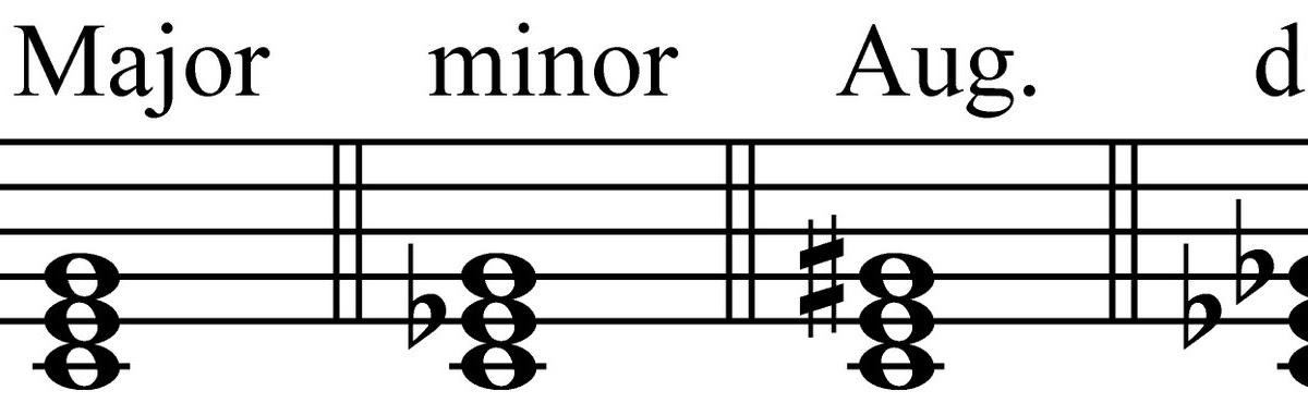 Mandolin mandolin chords e7 : mandolin chords to wagon Tags : mandolin chords to wagon wheel ...